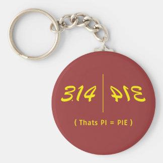 π pi basic round button key ring