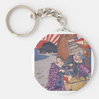 '嶋 Already the te of the luck God river' (芳 many) Basic Round Button Key Ring