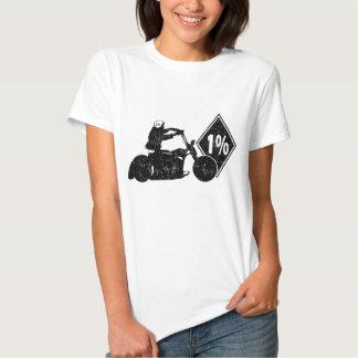 0413032011 Biker 1% Distress (Biker) T Shirts