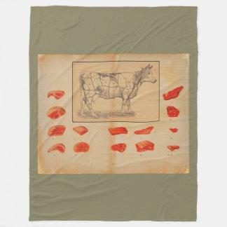 100% beef fleece blanket