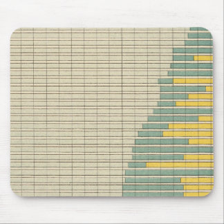100 Farm homes owned 1900 Mouse Pad