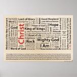 100 names of Jesus English Spelling Poster
