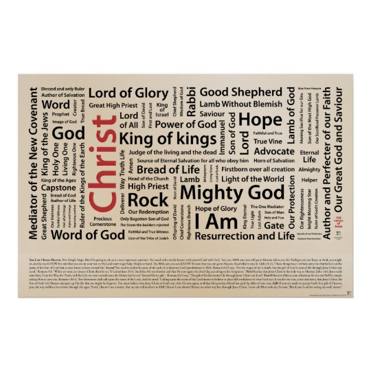 100 names of Jesus English Spelling Poster