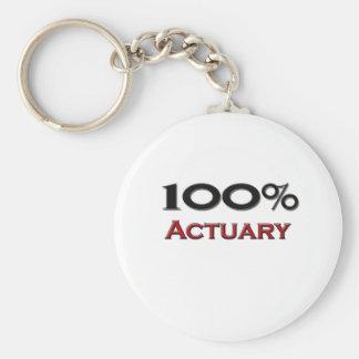 100 Percent Actuary Key Chains