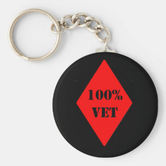 100% Vet Black and Red Keychain