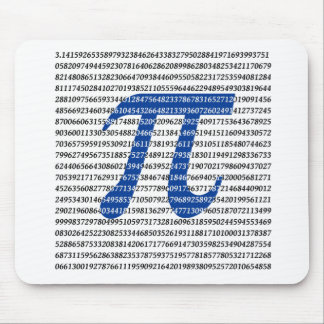 1018 Digits of Pi Mouse Pad