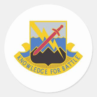 101st Military Intelligence Battalion Stickers