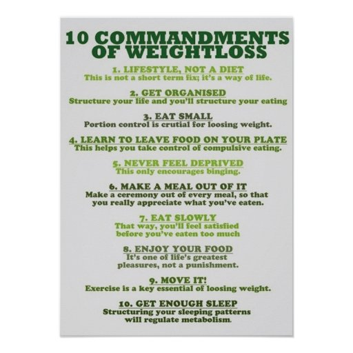 10 Commandments Of Weight Loss - Infographic Poster