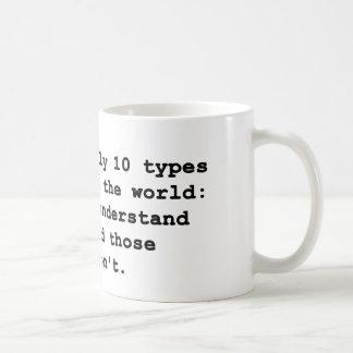 10 Types of People Coffee Mug