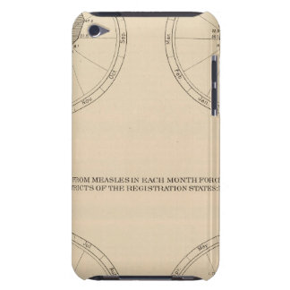 114 Deaths general diseases, measles 1900 Case-Mate iPod Touch Case