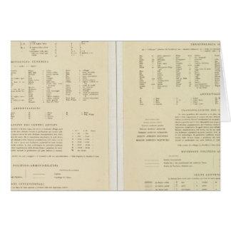 11517 Legend Egypt, Eritrea, Ethiopia, Somalia Card