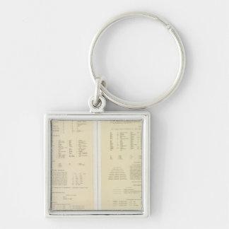 11517 Legend Egypt, Eritrea, Ethiopia, Somalia Key Ring