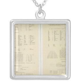 11517 Legend Egypt, Eritrea, Ethiopia, Somalia Silver Plated Necklace
