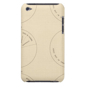 127 Proportion areas in farms iPod Case-Mate Cases