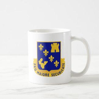 129 Regiment Coffee Mugs
