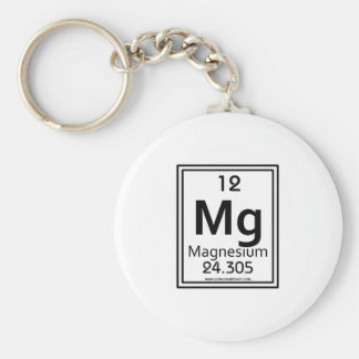 12 Magnesium Basic Round Button Key Ring