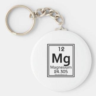 12 Magnesium Basic Round Button Key Ring