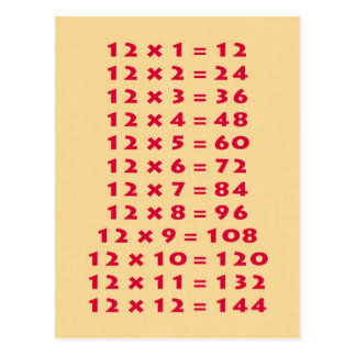 12 Times Table Collectible Postcard