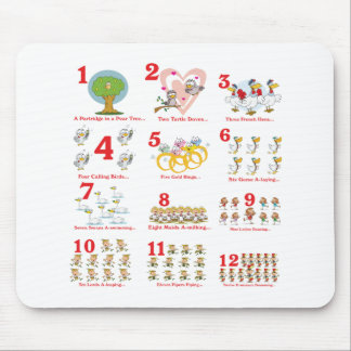 12 twelves days of christmas complete mouse mat