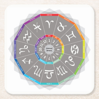 12 Zodiac Signs Astro Wheel Multicolored Rainbow Square Paper Coaster