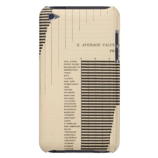 137 Value farm products 1900 Barely There iPod Case