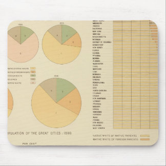 14 Elements, constituents, nationalities 17901890 Mouse Mat