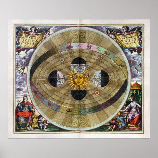 1660 Celestial Map Poster