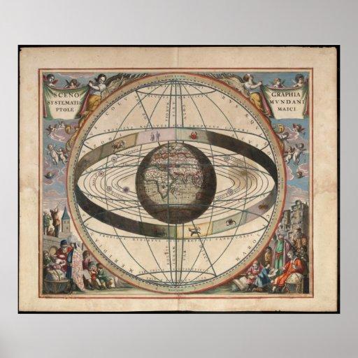 1660 Chart - Zodiac, Solar System - Earth @ Centre | Zazzle