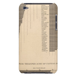 170 Wheat, buckwheat, cotton/acre iPod Touch Case-Mate Case