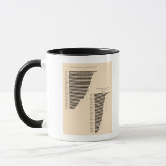 171 Barley, rye/acre Mug