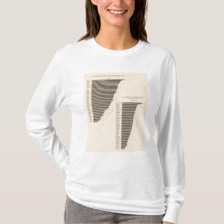 171 Barley, rye/acre T-Shirt