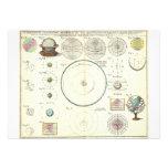1753 Homann Heirs Solar System Chart Announcement