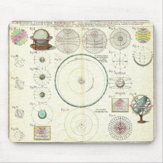 1753 Homann Heirs Solar System Chart Mouse Mat