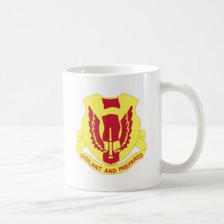 177 Regiment Mug