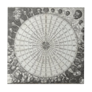 17th Century Anemographic Wind Rose Chart Small Square Tile