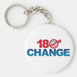 180° CHANGE - NObama Keychain
