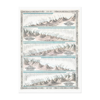 1864 Johnson's World Mountains and Rivers Map Stretched Canvas Print