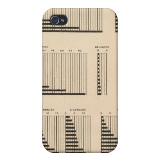 18 Population each state Cases For iPhone 4