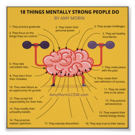 18 Things Mentally Strong People Do Poster