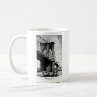 1900 Brooklyn Bridge Coffee Mugs