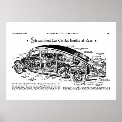 1931 Vintage mechanics classic car Burney Print