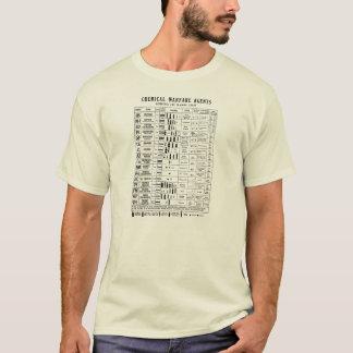 1935 Chemical Warefare Chart, black T-Shirt