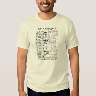 1935 Chemical Warefare Chart, black Tee Shirt