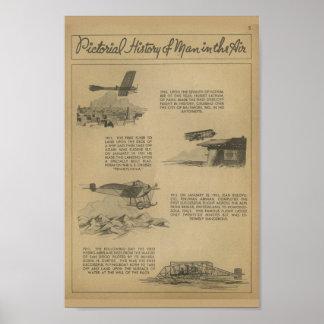 1938 Aviation Airplane Air History Art Print
