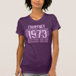 1973 or Any Year 50th Birthday Gift  Purple