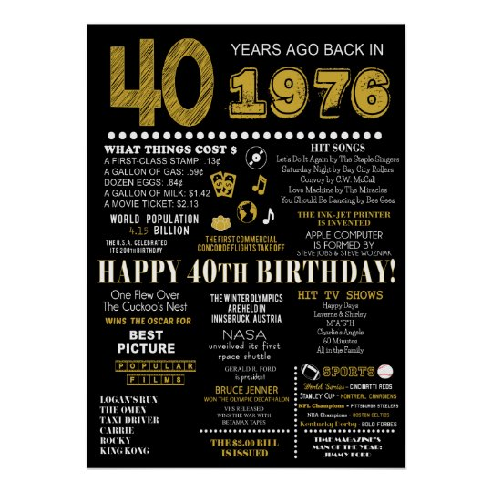 """""""1976"""" 40th Birthday Party Poster - 20""""x28"""""""