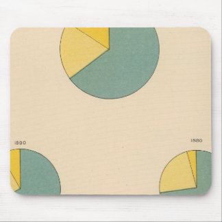197 Cotton production, exports Mouse Pad