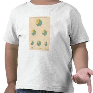 197 Cotton production, exports T Shirt