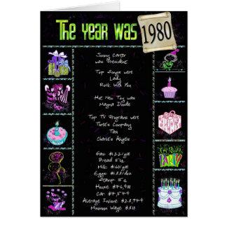 1980 Birthday Fun Facts Card
