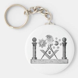 19th Century Masonic G Kenning Blockcut engraving Key Ring